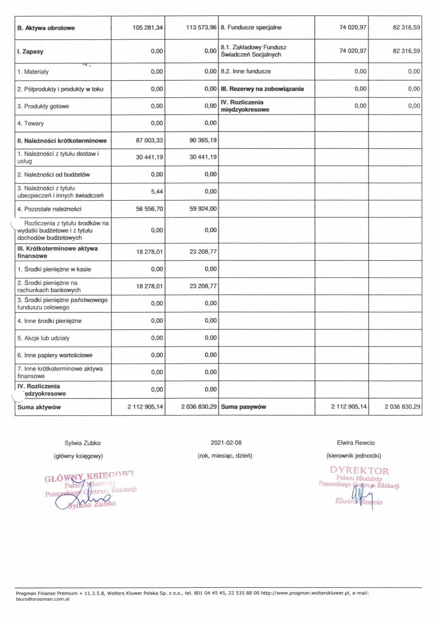 Bilans za rok 2020 #2 [.jpg 720kb]