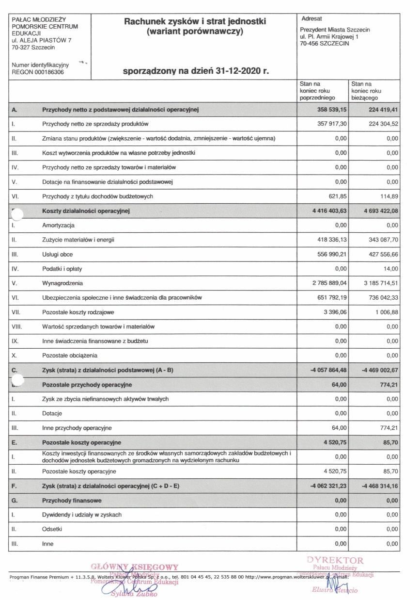 Rachunek zysków i strat za rok 2020 #1 [.jpg 1Mb]