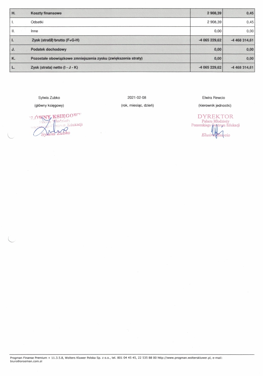 Rachunek zysków i strat za rok 2020 #2 [.jpg 527kb]